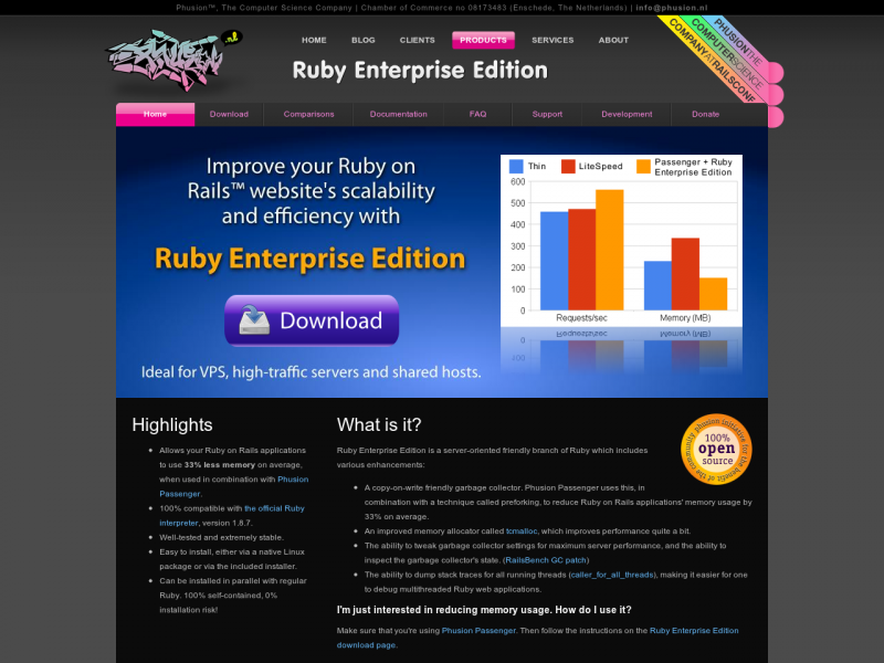 rubyenterpriseedition-com
