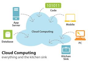 services dans le cloud.png
